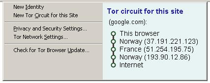 Tor menu połączeń